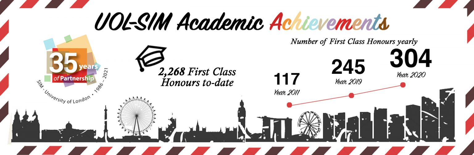 UOL-SIM Academic Achievements